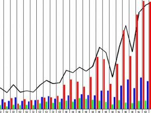 h2o professional software laboratorio galenico statistiche